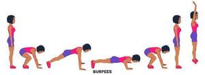 Burpee Exercises